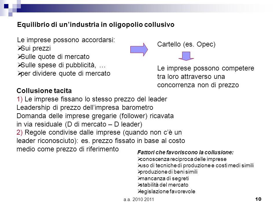 a.a. 2010 2011 10 Equilibrio di unindustria in oligopolio collusivo Le imprese possono accordarsi: Sui prezzi Sulle quote di mercato Sulle spese di pu