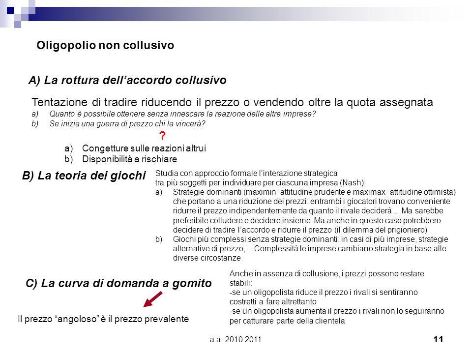a.a. 2010 2011 11 Oligopolio non collusivo A) La rottura dellaccordo collusivo B) La teoria dei giochi C) La curva di domanda a gomito Tentazione di t