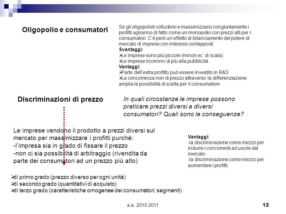 a.a. 2010 2011 12 Discriminazioni di prezzo Oligopolio e consumatori In quali circostanze le imprese possono praticare prezzi diversi a diversi consum