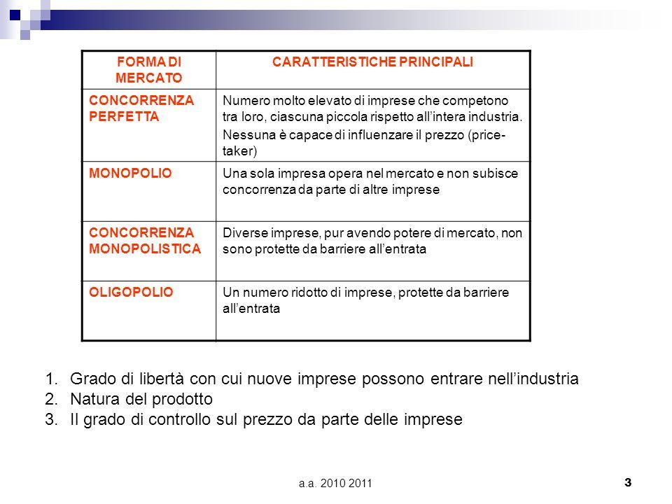 a.a. 2010 2011 3 FORMA DI MERCATO CARATTERISTICHE PRINCIPALI CONCORRENZA PERFETTA Numero molto elevato di imprese che competono tra loro, ciascuna pic