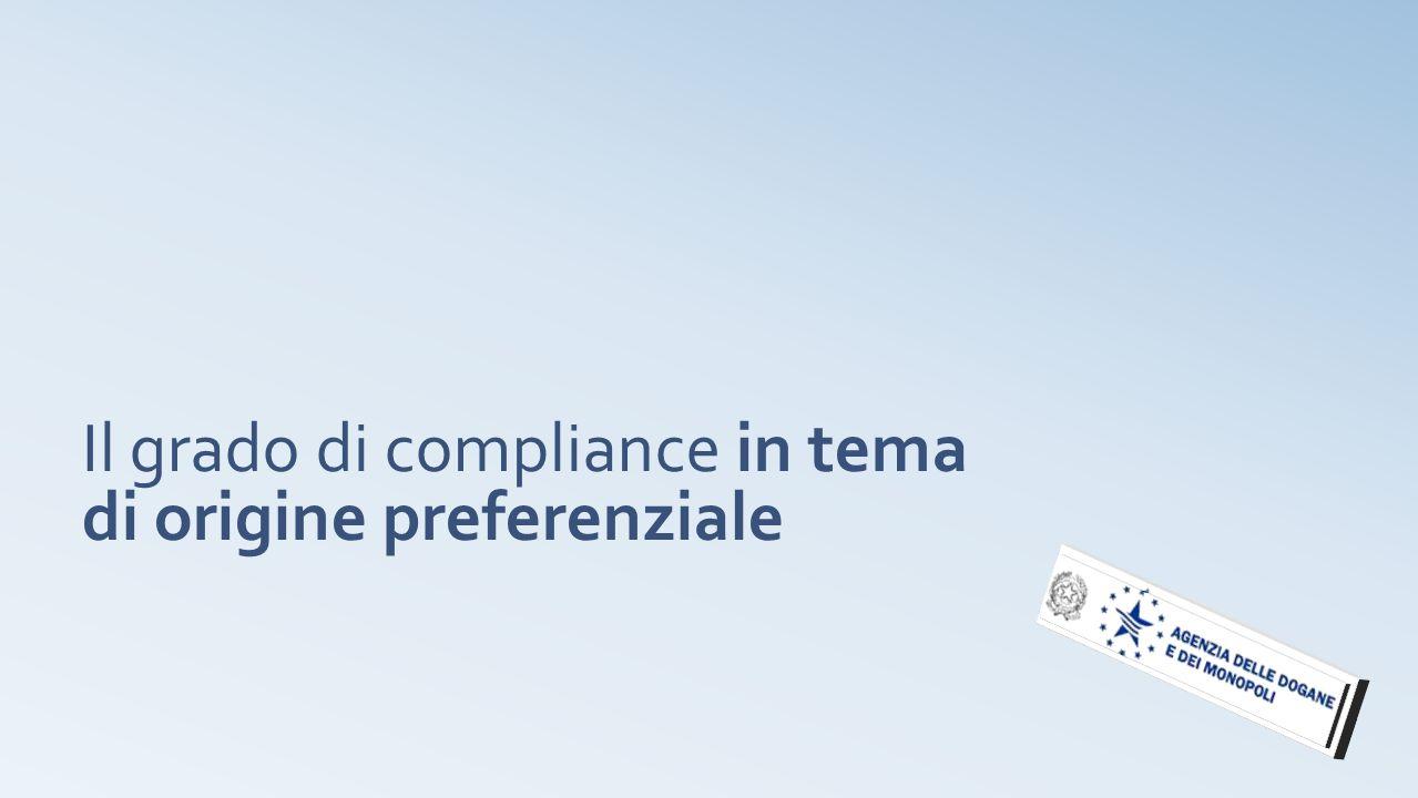 Il grado di compliance in tema di origine preferenziale