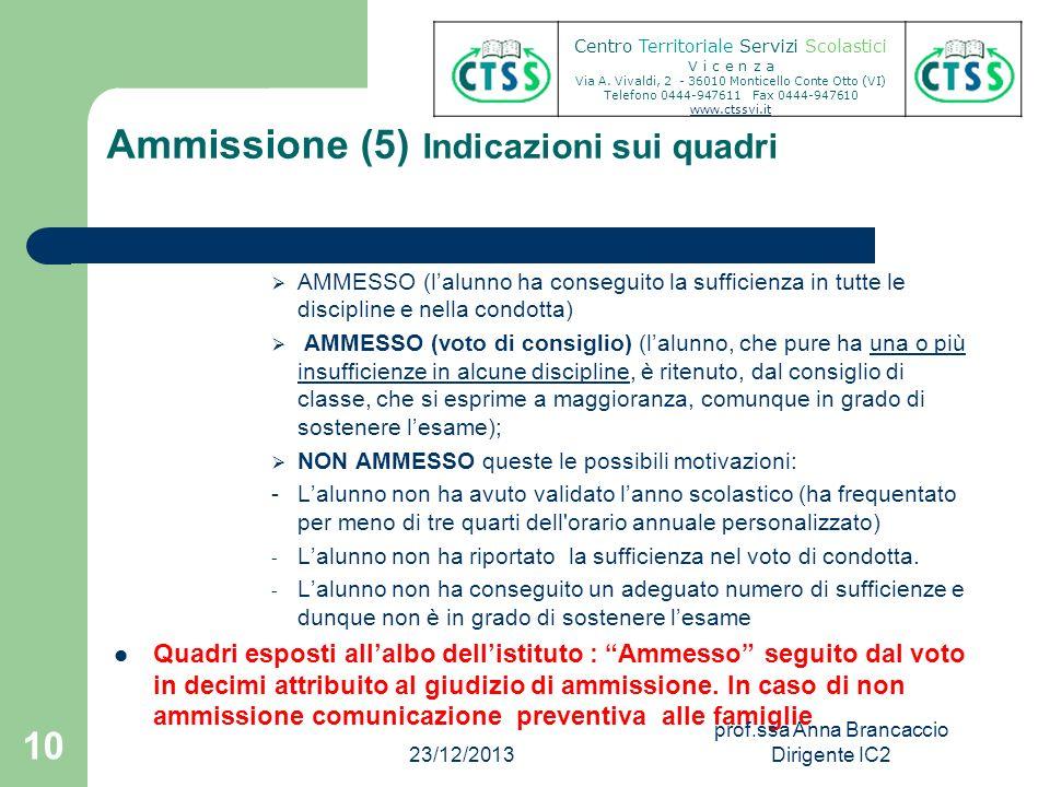 Ammissione (5) Indicazioni sui quadri AMMESSO (lalunno ha conseguito la sufficienza in tutte le discipline e nella condotta) AMMESSO (voto di consigli