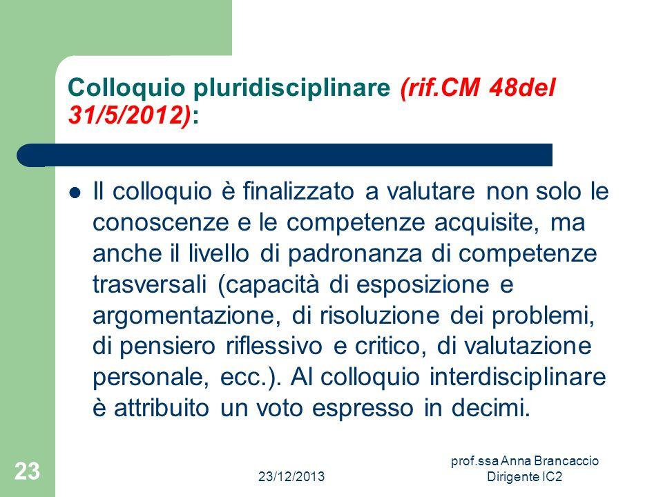 Colloquio pluridisciplinare (rif.CM 48del 31/5/2012): Il colloquio è finalizzato a valutare non solo le conoscenze e le competenze acquisite, ma anche