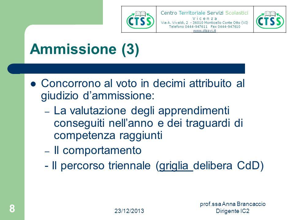 Ammissione (3) Concorrono al voto in decimi attribuito al giudizio dammissione: – La valutazione degli apprendimenti conseguiti nellanno e dei traguar