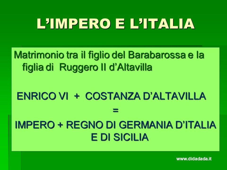 LIMPERO E LITALIA Matrimonio tra il figlio del Barabarossa e la figlia di Ruggero II dAltavilla ENRICO VI + COSTANZA DALTAVILLA ENRICO VI + COSTANZA D