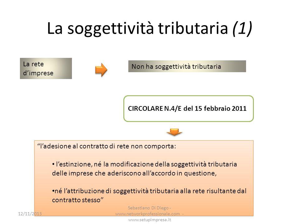 La soggettività tributaria (1) La rete dimprese Non ha soggettività tributaria ladesione al contratto di rete non comporta: lestinzione, né la modific