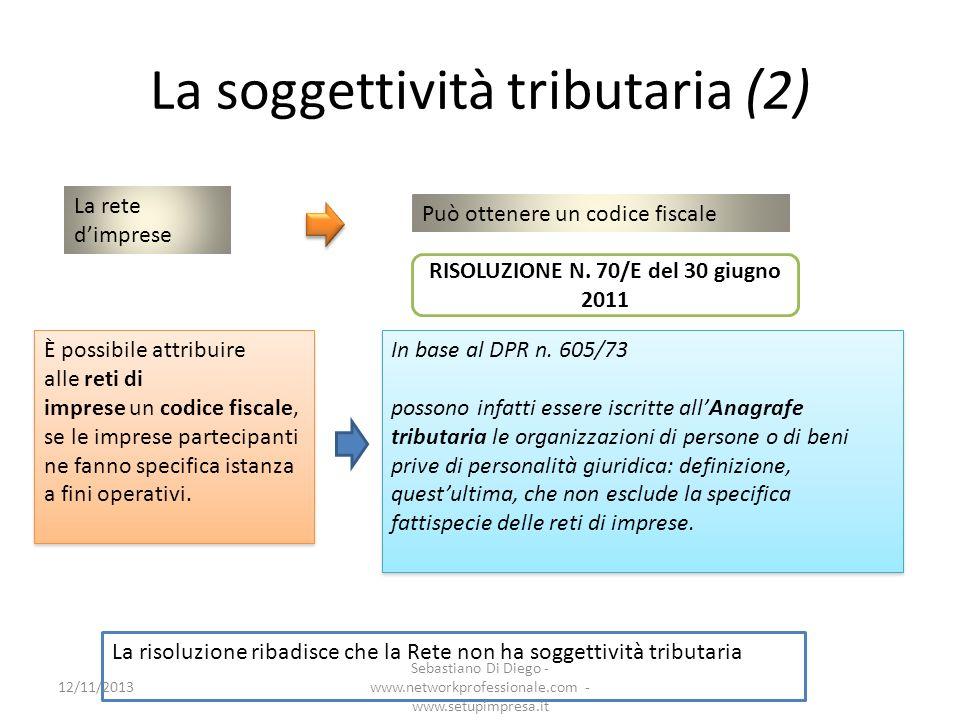 La soggettività tributaria (2) La rete dimprese Può ottenere un codice fiscale È possibile attribuire alle reti di imprese un codice fiscale, se le im