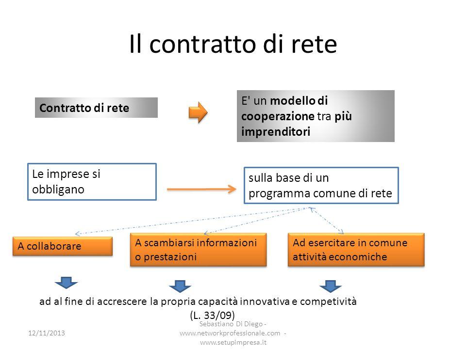 Il contratto di rete Contratto di rete E' un modello di cooperazione tra più imprenditori Le imprese si obbligano sulla base di un programma comune di