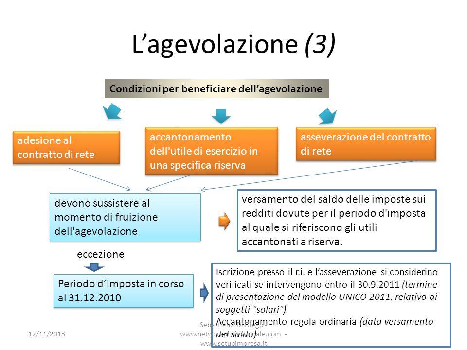 Lagevolazione (3) Condizioni per beneficiare dellagevolazione adesione al contratto di rete asseverazione del contratto di rete accantonamento dell'ut