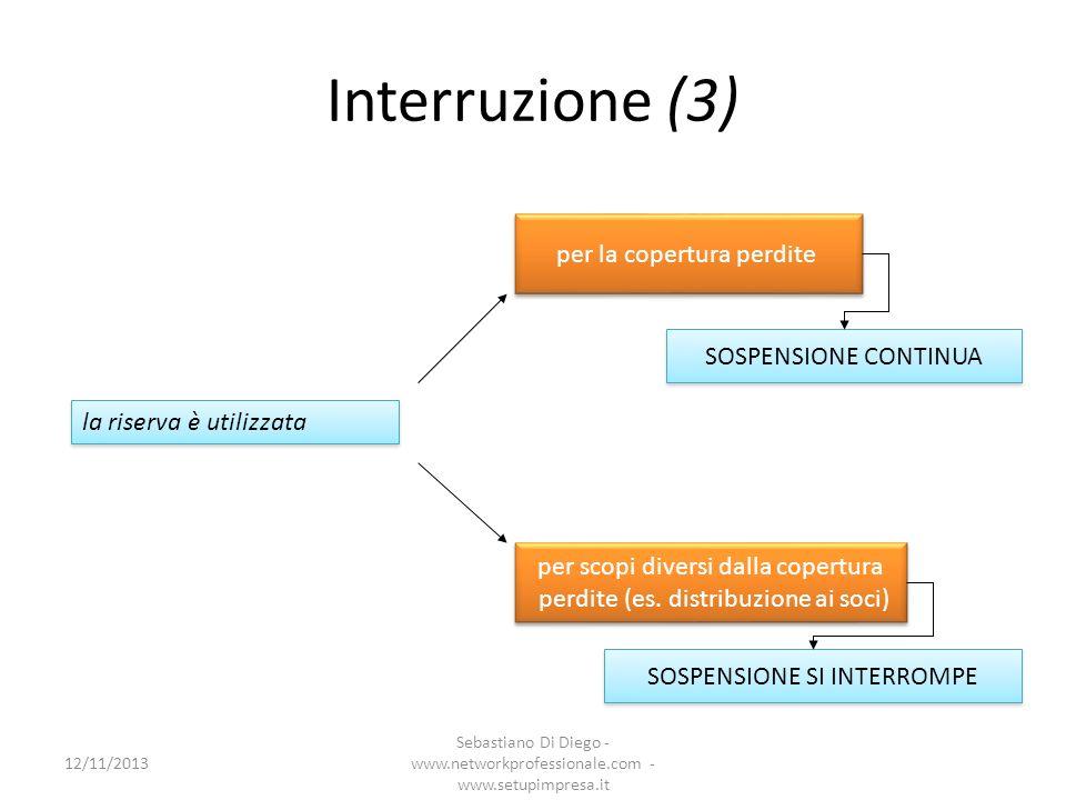 Interruzione (3) per la copertura perdite SOSPENSIONE CONTINUA per scopi diversi dalla copertura perdite (es. distribuzione ai soci) per scopi diversi