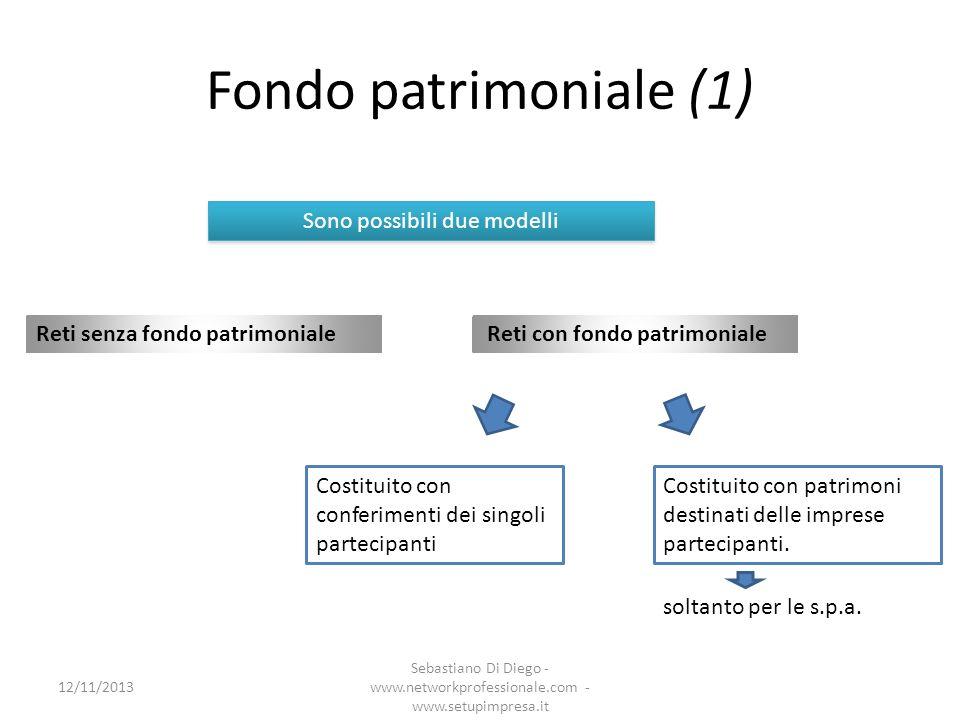 Fondo patrimoniale (1) Sono possibili due modelli Reti senza fondo patrimoniale Reti con fondo patrimoniale Costituito con patrimoni destinati delle i