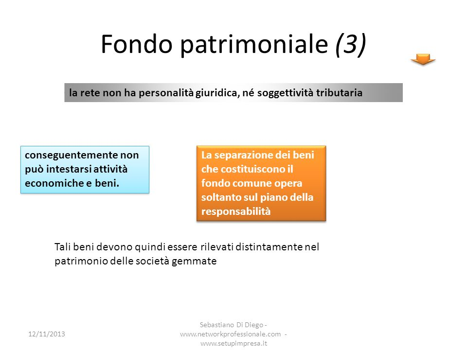 I profili finanziari Rapporto banca - impresa 12/11/2013 Sebastiano Di Diego - www.networkprofessionale.com - www.setupimpresa.it