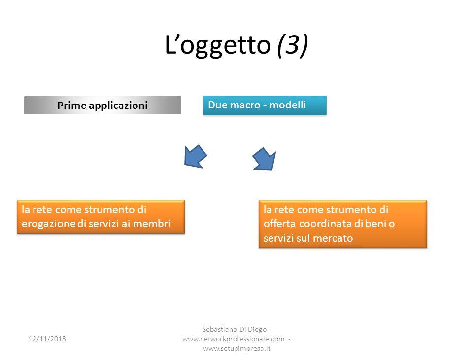 Loggetto (3) 12/11/2013 Sebastiano Di Diego - www.networkprofessionale.com - www.setupimpresa.it Prime applicazioni Due macro - modelli la rete come s