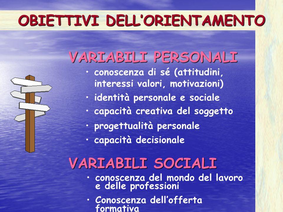 VARIABILI SOCIALI VARIABILI PERSONALI conoscenza di sé (attitudini, interessi valori, motivazioni) identità personale e sociale capacità creativa del