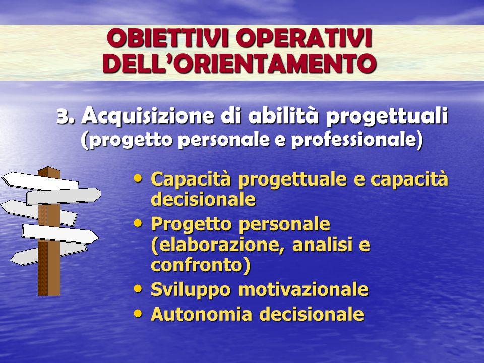 OBIETTIVI OPERATIVI DELLORIENTAMENTO Capacità progettuale e capacità decisionale Capacità progettuale e capacità decisionale Progetto personale (elabo