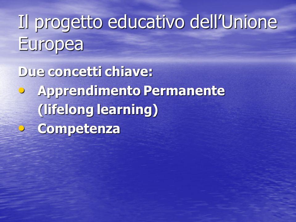 Il progetto educativo dellUnione Europea Due concetti chiave: Apprendimento Permanente Apprendimento Permanente (lifelong learning) Competenza Compete