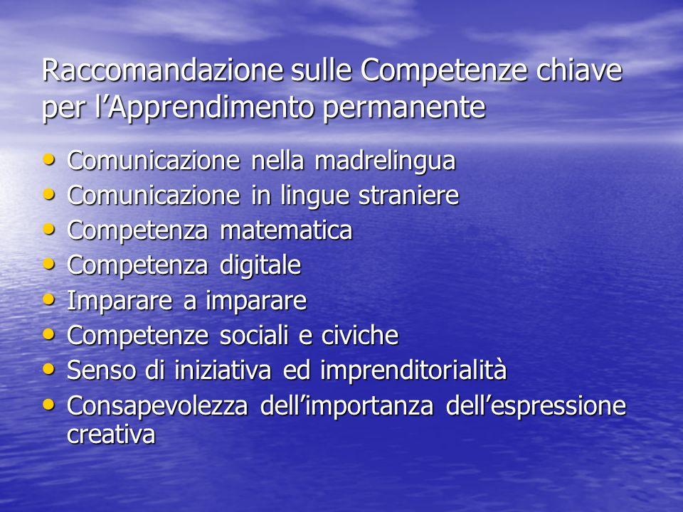 Raccomandazione sulle Competenze chiave per lApprendimento permanente Comunicazione nella madrelingua Comunicazione nella madrelingua Comunicazione in