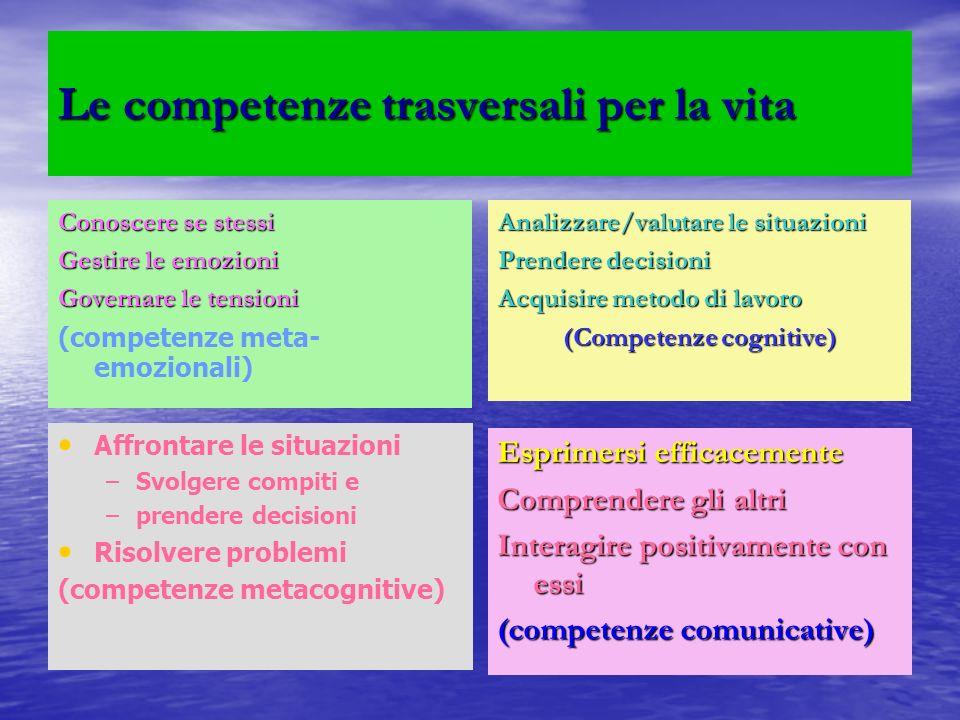 Le competenze trasversali per la vita Conoscere se stessi Gestire le emozioni Governare le tensioni (competenze meta- emozionali) Analizzare/valutare