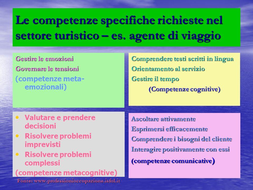 Le competenze specifiche richieste nel settore turistico – es. agente di viaggio Gestire le emozioni Governare le tensioni (competenze meta- emozional