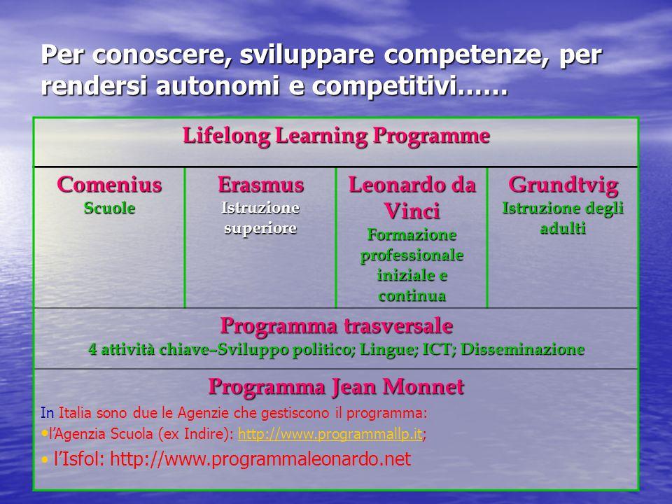 Per conoscere, sviluppare competenze, per rendersi autonomi e competitivi…… Lifelong Learning Programme ComeniusScuoleErasmus Istruzione superiore Leo