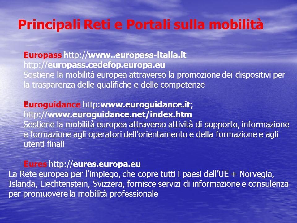 Principali Reti e Portali sulla mobilità Europass http://www..europass-italia.it http://europass.cedefop.europa.eu Sostiene la mobilità europea attrav