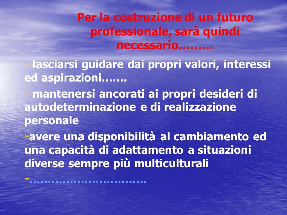 Per la costruzione di un futuro professionale, sarà quindi necessario……… - - lasciarsi guidare dai propri valori, interessi ed aspirazioni……. - - mant