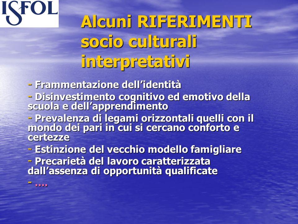 Alcuni RIFERIMENTI socio culturali interpretativi - Frammentazione dellidentità - Disinvestimento cognitivo ed emotivo della scuola e dellapprendiment