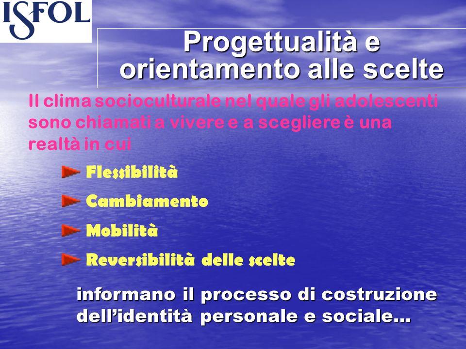 Progettualità e orientamento alle scelte Il clima socioculturale nel quale gli adolescenti sono chiamati a vivere e a scegliere è una realtà in cui Fl