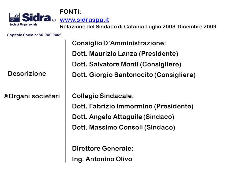 Descrizione Organi societari Consiglio DAmministrazione: Dott. Maurizio Lanza (Presidente) Dott. Salvatore Monti (Consigliere) Dott. Giorgio Santonoci