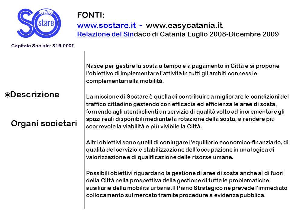 Descrizione Organi societari FONTI: www.sostare.it - www.sostare.it - www.easycatania.it Relazione del SinRelazione del Sindaco di Catania Luglio 2008