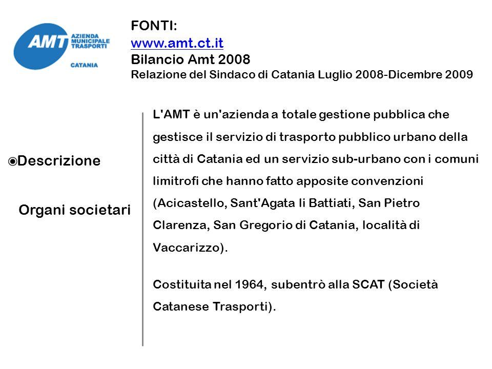 Descrizione Organi societari L'AMT è un'azienda a totale gestione pubblica che gestisce il servizio di trasporto pubblico urbano della città di Catani