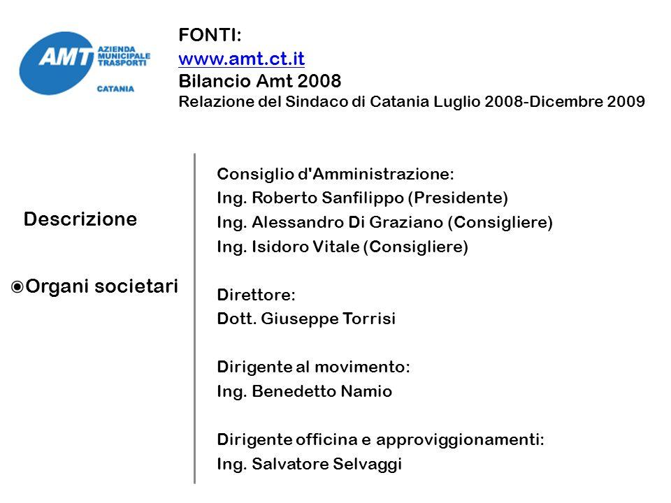 Descrizione Organi societari Consiglio d'Amministrazione: Ing. Roberto Sanfilippo (Presidente) Ing. Alessandro Di Graziano (Consigliere) Ing. Isidoro