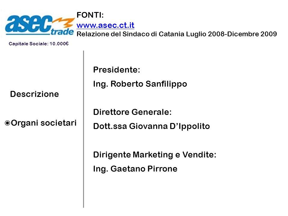 Descrizione Organi societari Presidente: Ing. Roberto Sanfilippo Direttore Generale: Dott.ssa Giovanna DIppolito Dirigente Marketing e Vendite: Ing. G