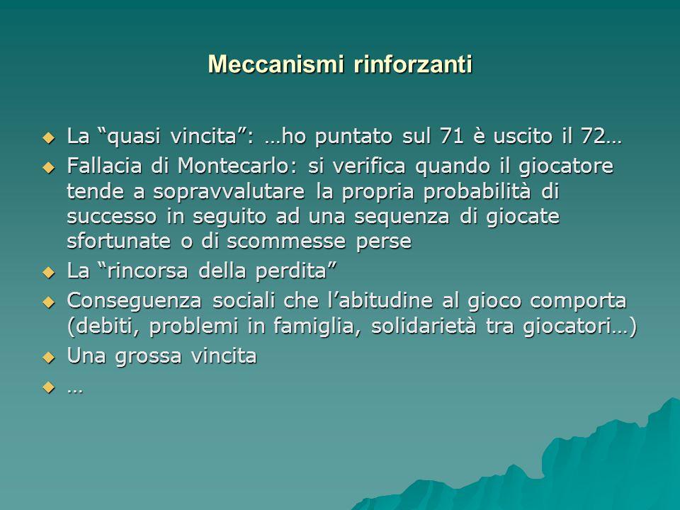 Meccanismi rinforzanti La quasi vincita: …ho puntato sul 71 è uscito il 72… La quasi vincita: …ho puntato sul 71 è uscito il 72… Fallacia di Montecarl