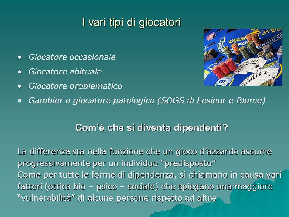 I vari tipi di giocatori Giocatore occasionale Giocatore abituale Giocatore problematico Gambler o giocatore patologico (SOGS di Lesieur e Blume) Comè