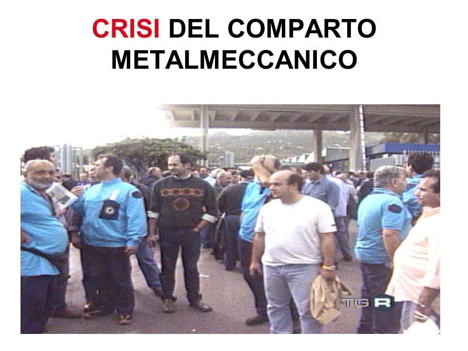 CRISI DEL COMPARTO METALMECCANICO