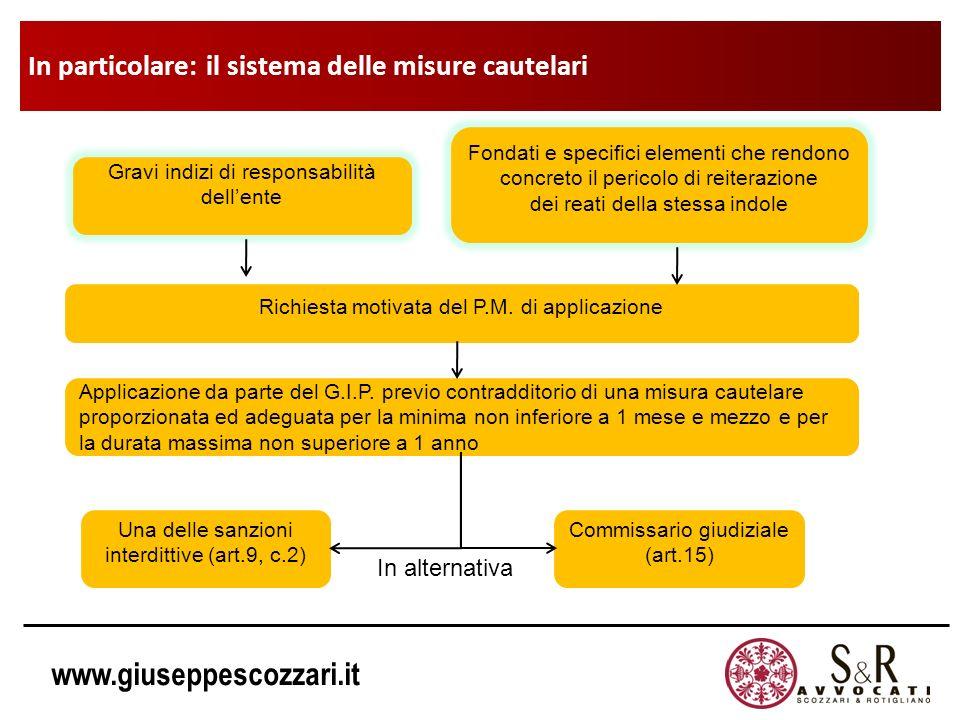 www.giuseppescozzari.it In alternativa Gravi indizi di responsabilità dellente Fondati e specifici elementi che rendono concreto il pericolo di reiter