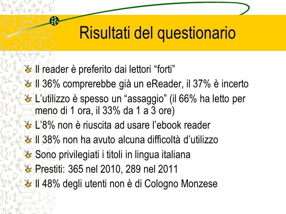 Risultati del questionario Il reader è preferito dai lettori forti Il 36% comprerebbe già un eReader, il 37% è incerto Lutilizzo è spesso un assaggio