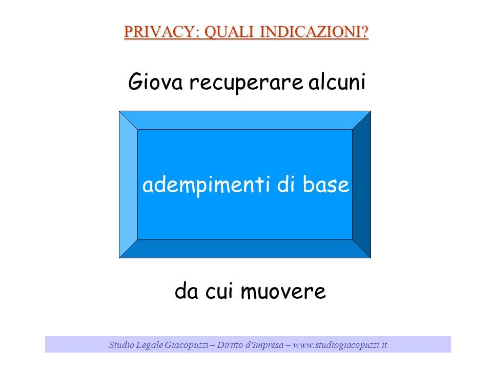 Studio Legale Giacopuzzi – Diritto d'Impresa – www.studiogiacopuzzi.it PRIVACY: QUALI INDICAZIONI? adempimenti di base Giova recuperare alcuni da cui