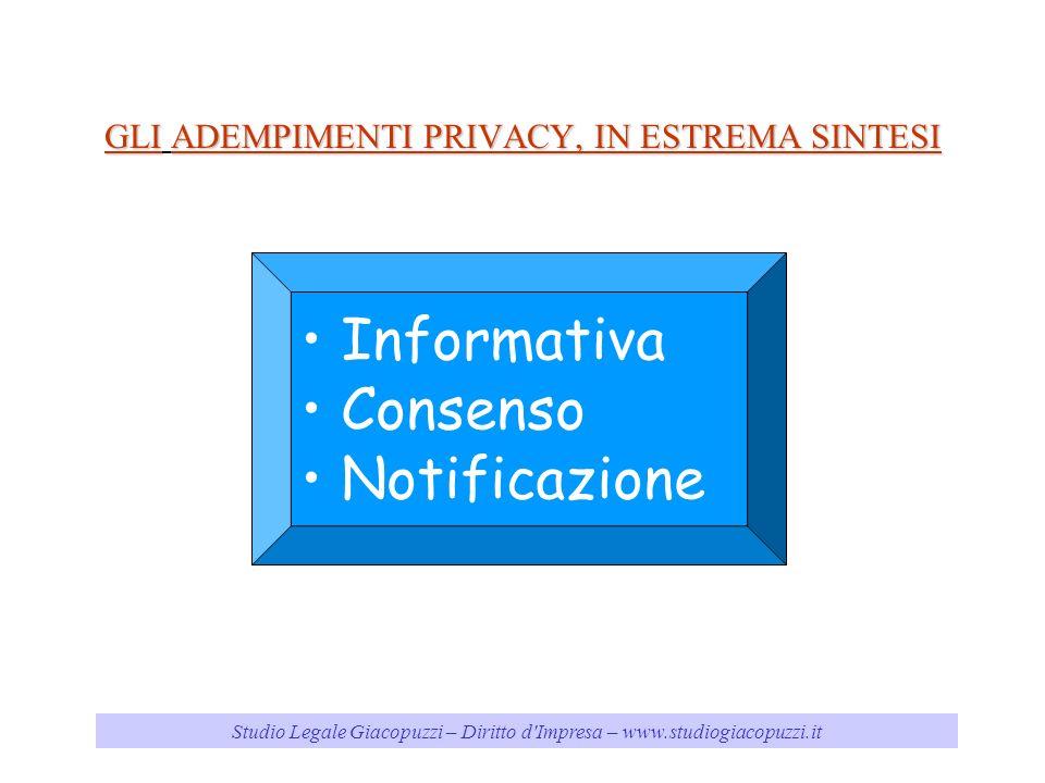 Studio Legale Giacopuzzi – Diritto d Impresa – www.studiogiacopuzzi.it GLIADEMPIMENTI PRIVACY, IN ESTREMA SINTESI GLI ADEMPIMENTI PRIVACY, IN ESTREMA SINTESI Informativa Consenso Notificazione