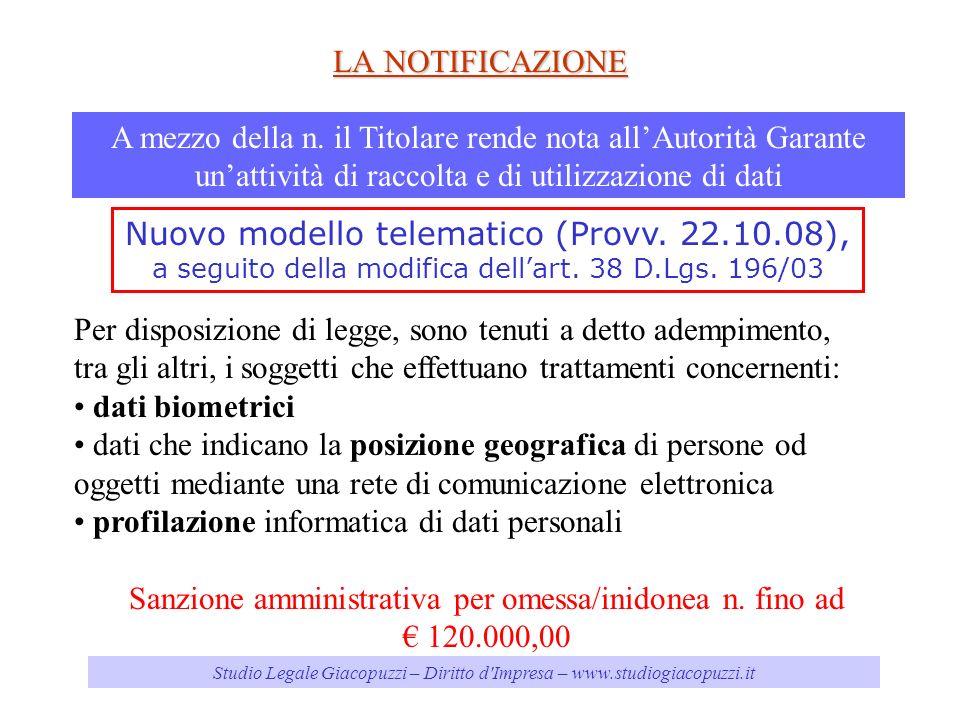 Studio Legale Giacopuzzi – Diritto d'Impresa – www.studiogiacopuzzi.it LA NOTIFICAZIONE A mezzo della n. il Titolare rende nota allAutorità Garante un