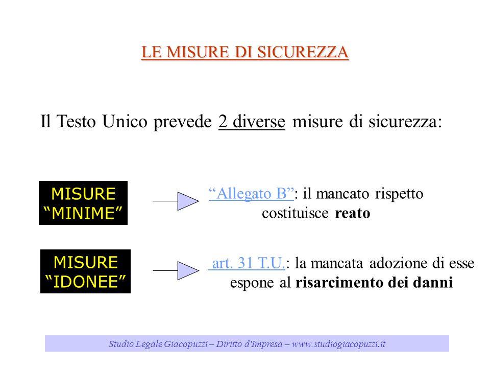 Studio Legale Giacopuzzi – Diritto d'Impresa – www.studiogiacopuzzi.it LE MISURE DI SICUREZZA Il Testo Unico prevede 2 diverse misure di sicurezza: MI
