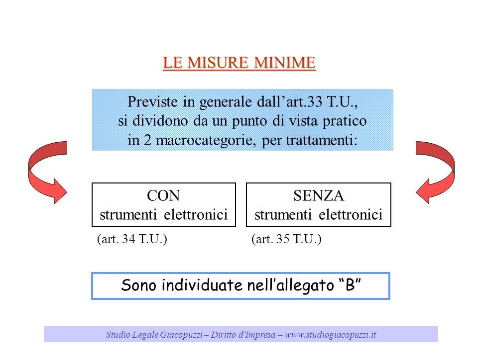 Studio Legale Giacopuzzi – Diritto d'Impresa – www.studiogiacopuzzi.it LE MISURE MINIME Previste in generale dallart.33 T.U., si dividono da un punto