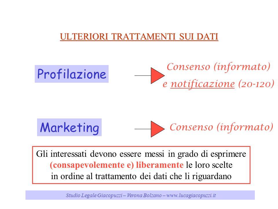 Studio Legale Giacopuzzi – Verona Bolzano – www.lucagiacopuzzi.it ULTERIORI TRATTAMENTI SUI DATI Profilazione Marketing Consenso (informato) e notific