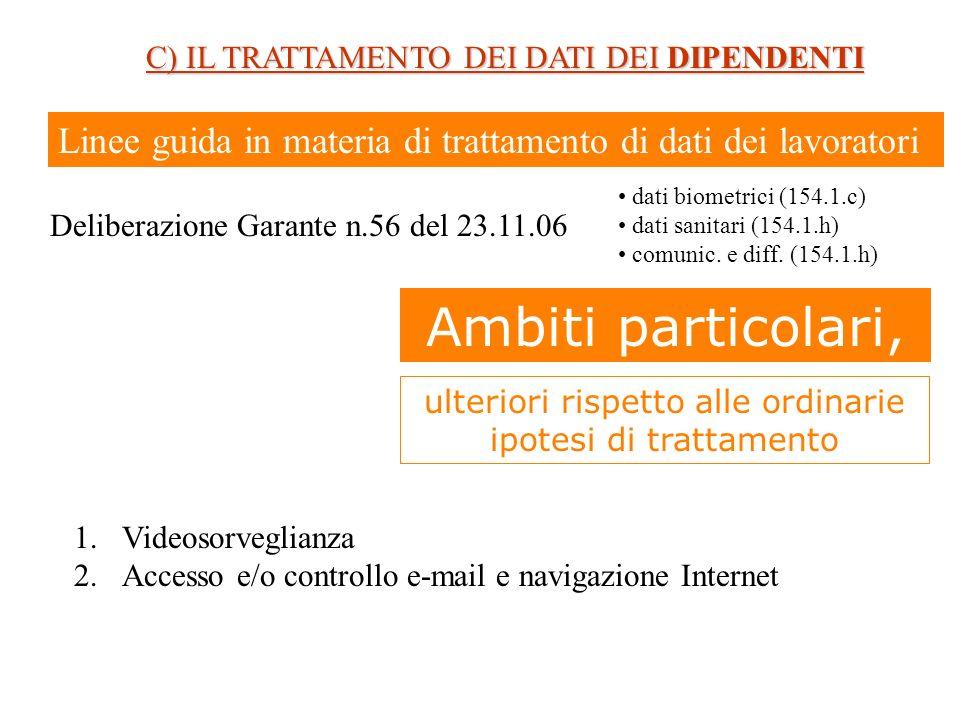C) IL TRATTAMENTO DEI DATI DEI DIPENDENTI Linee guida in materia di trattamento di dati dei lavoratori Deliberazione Garante n.56 del 23.11.06 dati biometrici (154.1.c) dati sanitari (154.1.h) comunic.
