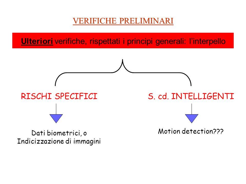 VERIFICHE PRELIMINARI RISCHI SPECIFICI Dati biometrici, o Indicizzazione di immagini S. cd. INTELLIGENTI Motion detection??? Ulteriori verifiche, risp