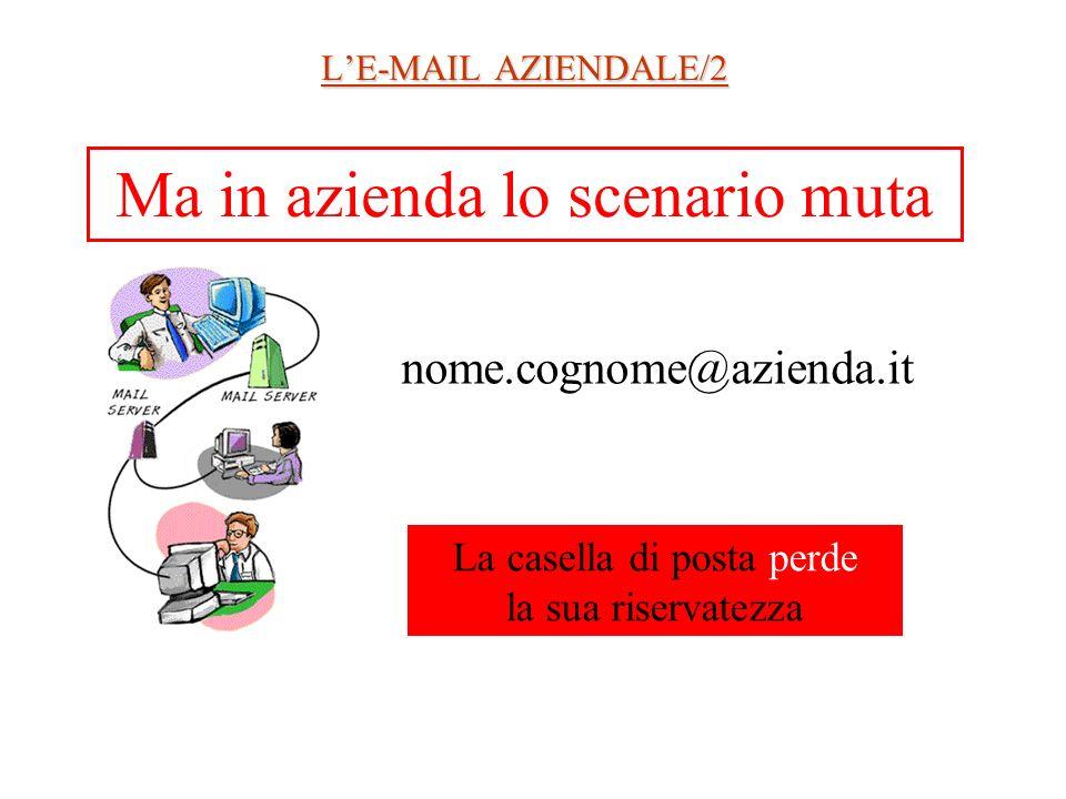 LE-MAIL AZIENDALE/2 Ma in azienda lo scenario muta nome.cognome@azienda.it La casella di posta perde la sua riservatezza