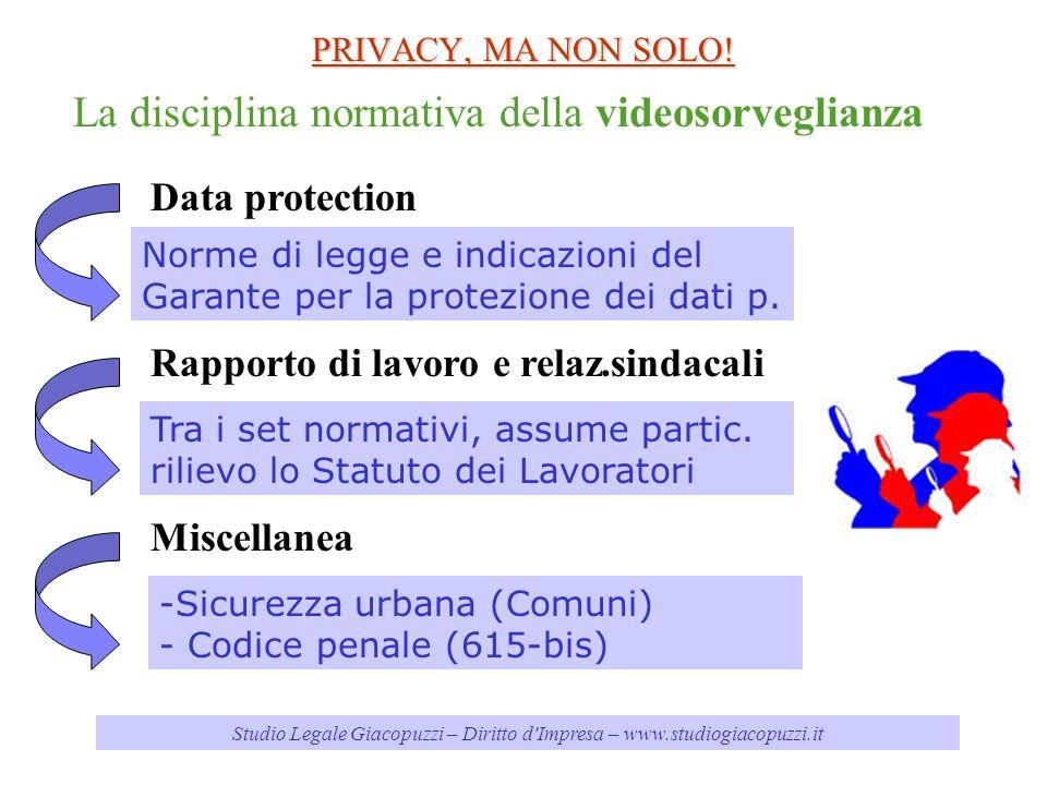 PRIVACY, MA NON SOLO! Norme di legge e indicazioni del Garante per la protezione dei dati p. Data protection Rapporto di lavoro e relaz.sindacali Tra