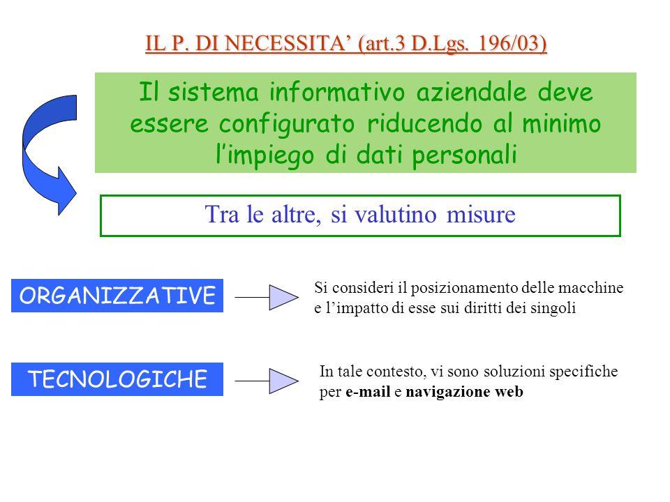 IL P. DI NECESSITA (art.3 D.Lgs. 196/03) Il sistema informativo aziendale deve essere configurato riducendo al minimo limpiego di dati personali Tra l