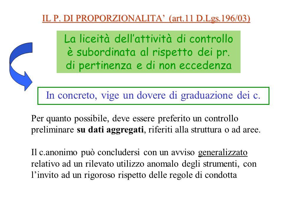 IL P. DI PROPORZIONALITA (art.11 D.Lgs.196/03) La liceità dellattività di controllo è subordinata al rispetto dei pr. di pertinenza e di non eccedenza